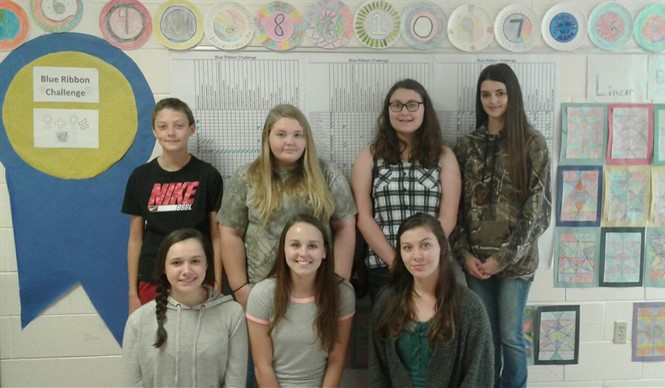 Seven CCMS 8th graders completed ALL Social Studies Blue Ribbons in Study Island!